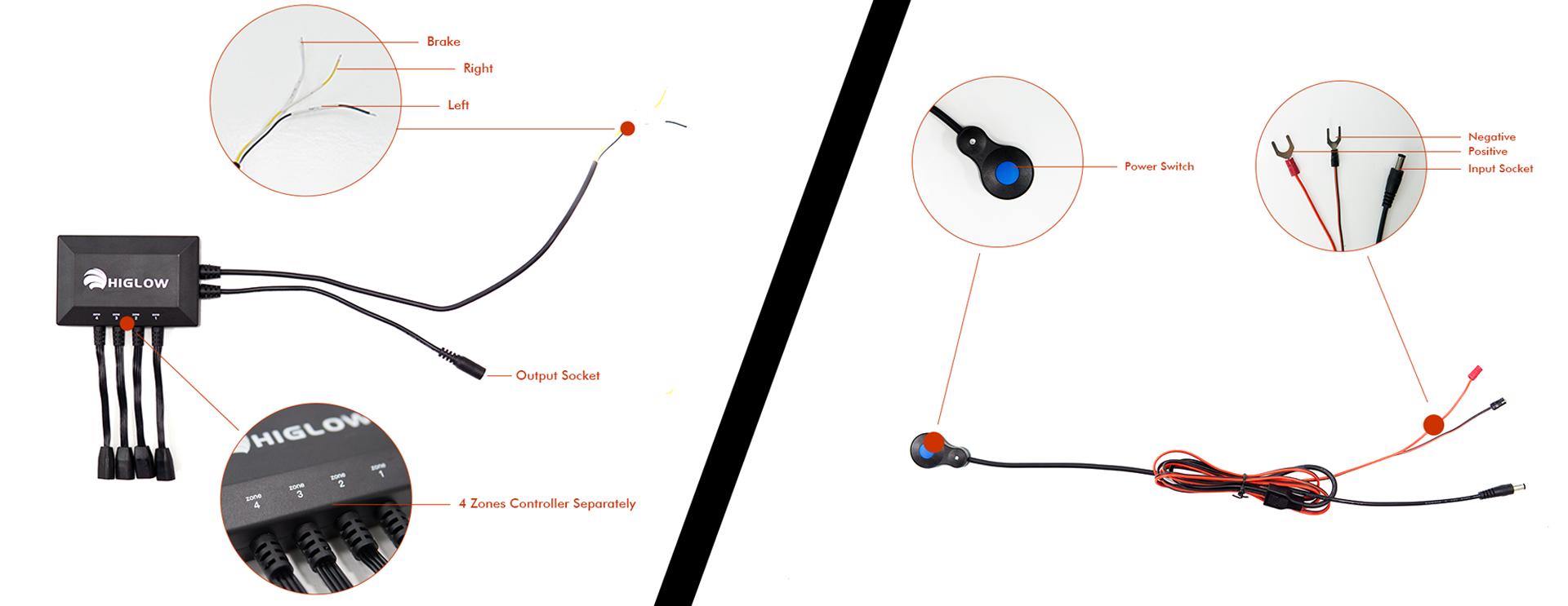 Higlow 4 zones controller details