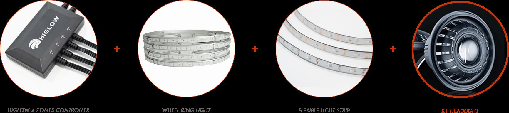 K1 7'' headlight & wheel ring light & ambient light kit