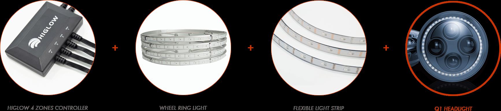 Q1 Wheel ring light ambient Light